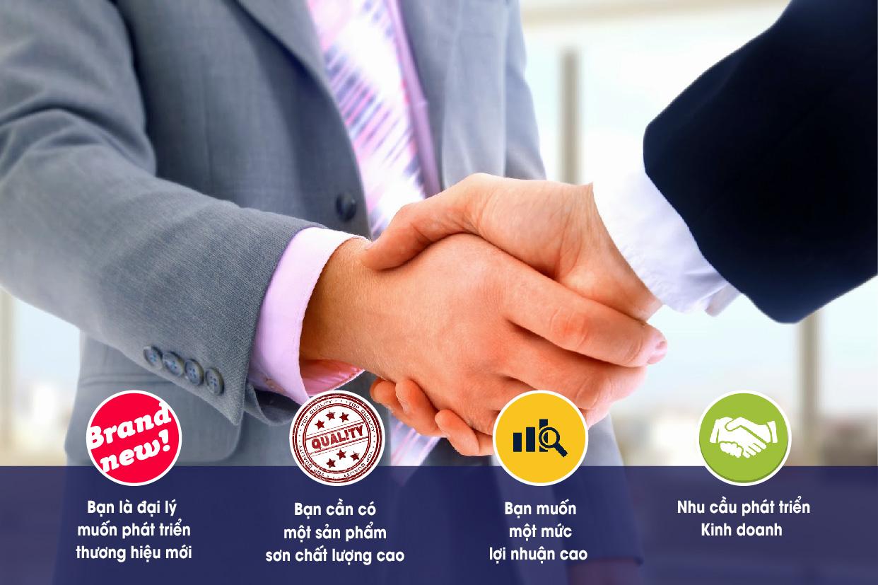 Techglobal - mang đến giải pháp quản lý giám sát hành trình xe chuyên nghiệp