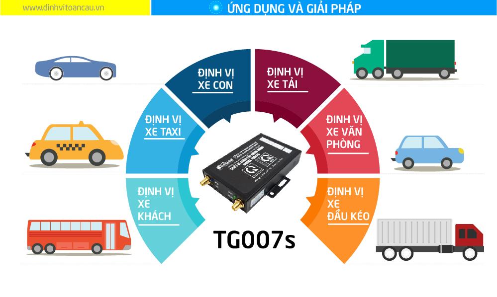 Thiết bị định vị GPS TG007S giám sát hành trình xe